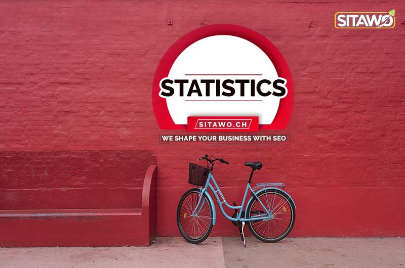 Social-media-statistic